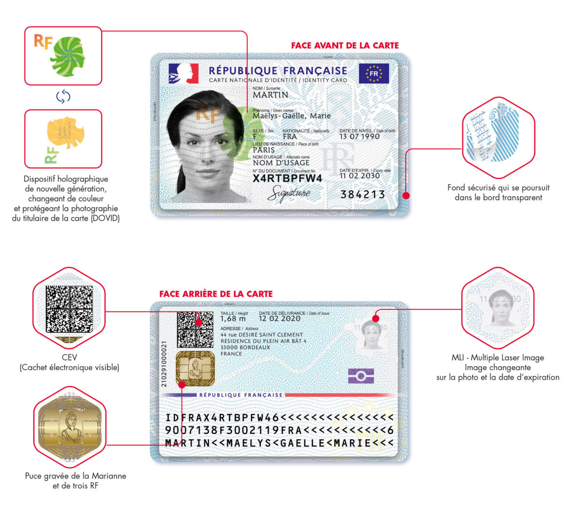 Une carte d'identité plus sure.